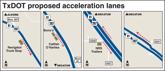 TxDot Acceleration Lanes 3 col